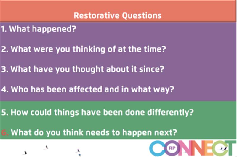 restorative2.png